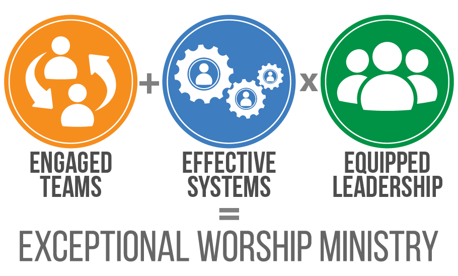 Exceptional Worship Ministry