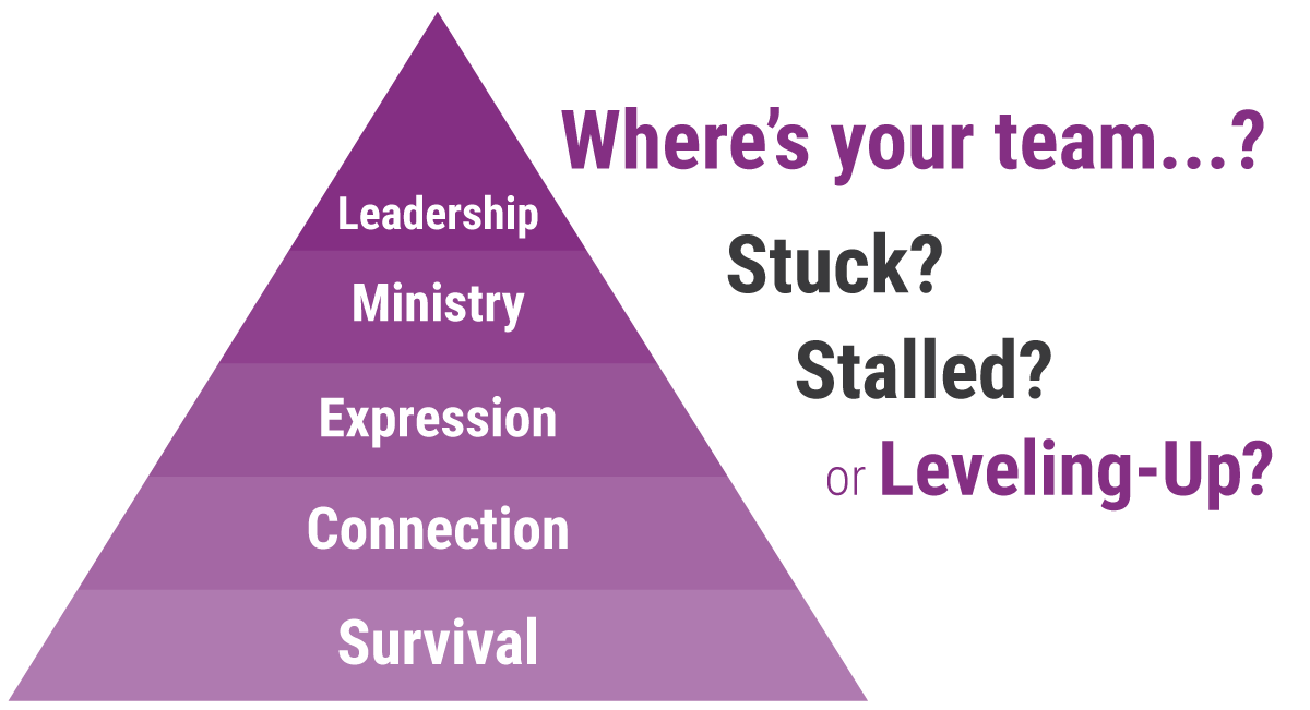 levels-of-engagement_your-team